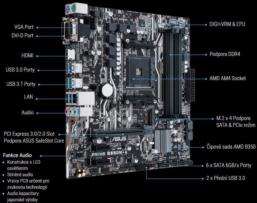 Motherboard Vrm Circuit Diagram | Asus Prime B350m A Bewertung Und Test Alza