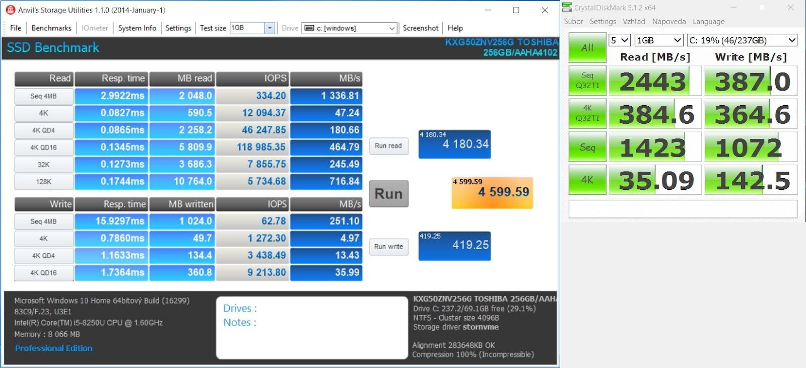 HP Envy 15 – Leistung der SSD