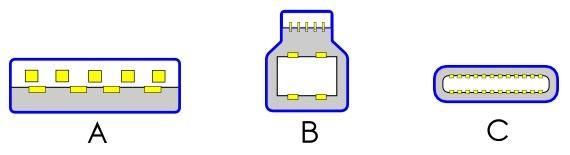 USB A, B, C